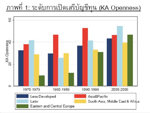 KA openness